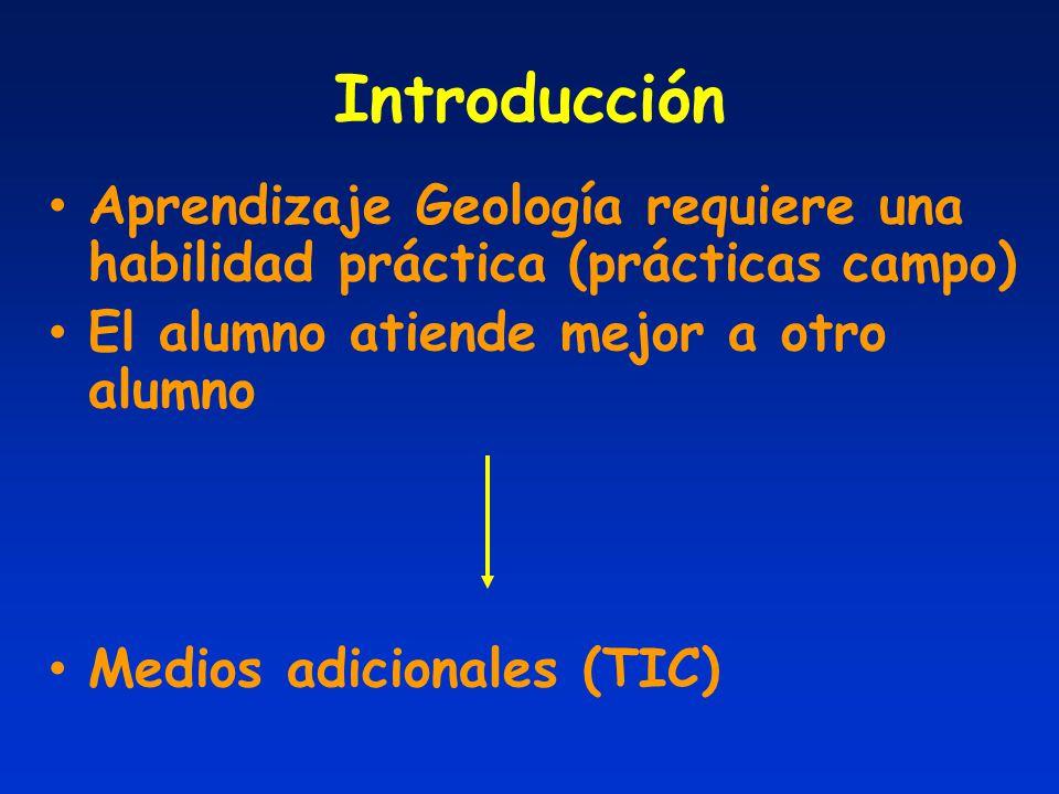 Introducción Aprendizaje Geología requiere una habilidad práctica (prácticas campo) El alumno atiende mejor a otro alumno.
