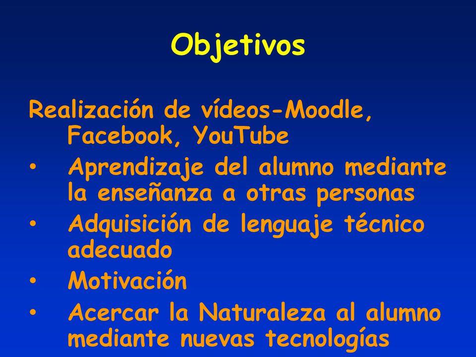 Objetivos Realización de vídeos-Moodle, Facebook, YouTube