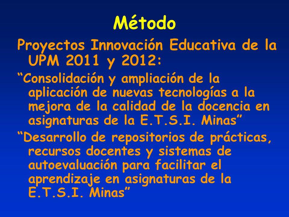 Método Proyectos Innovación Educativa de la UPM 2011 y 2012: