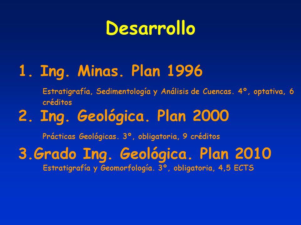 Desarrollo 1. Ing. Minas. Plan 1996