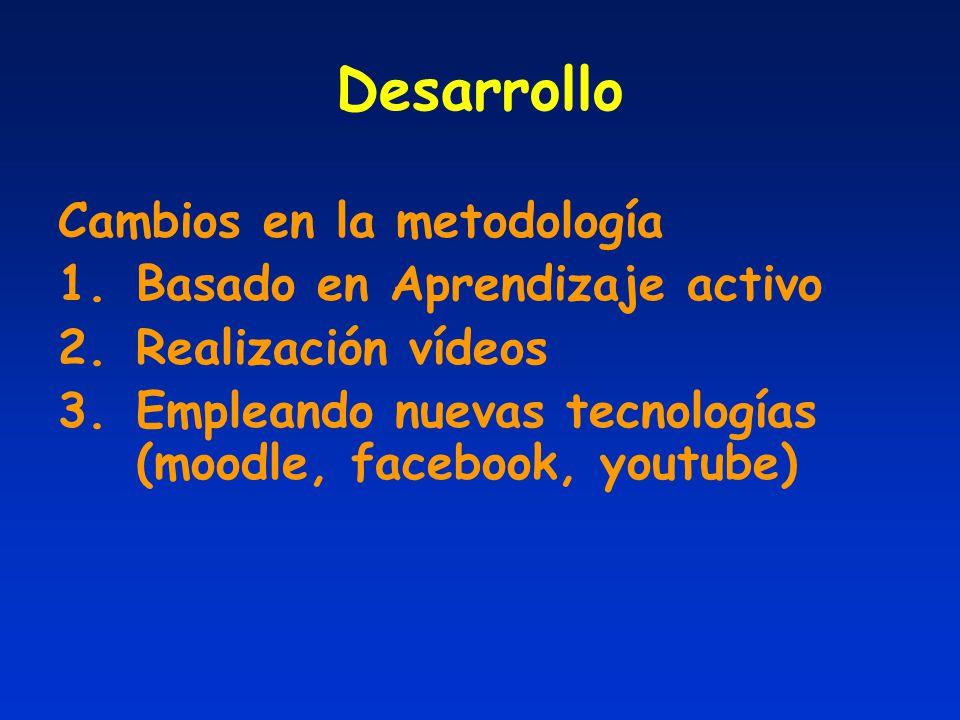 Desarrollo Cambios en la metodología Basado en Aprendizaje activo