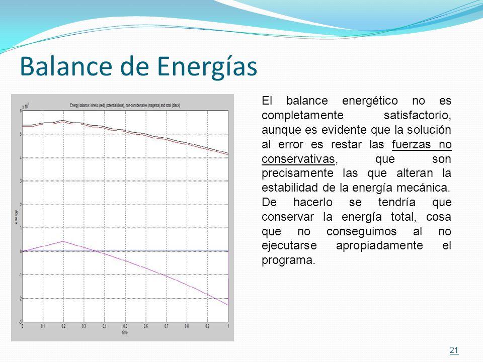 Balance de Energías