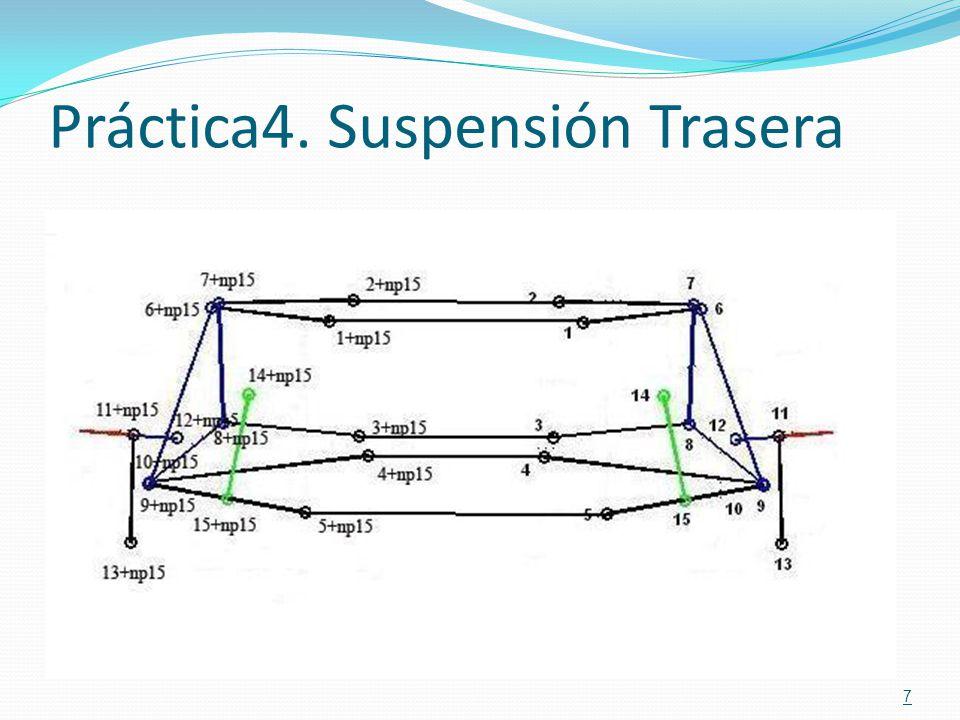 Práctica4. Suspensión Trasera