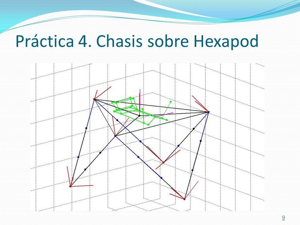 Práctica 4. Chasis sobre Hexapod