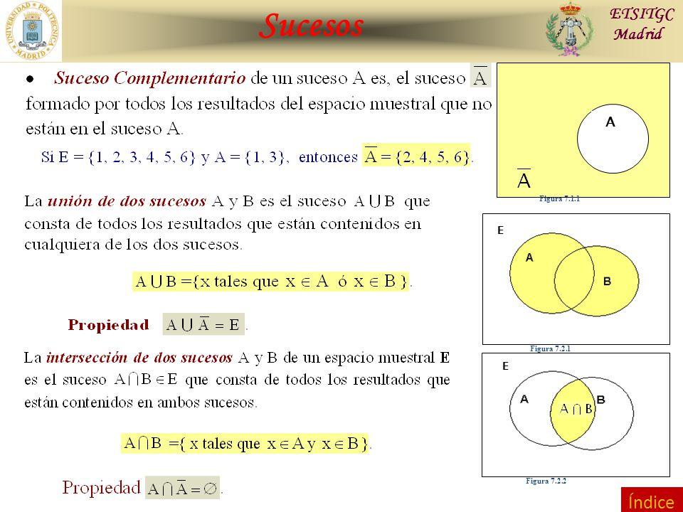 Sucesos Índice ETSITGC Madrid A E E Figura 7.1.1 Figura 7.2.1