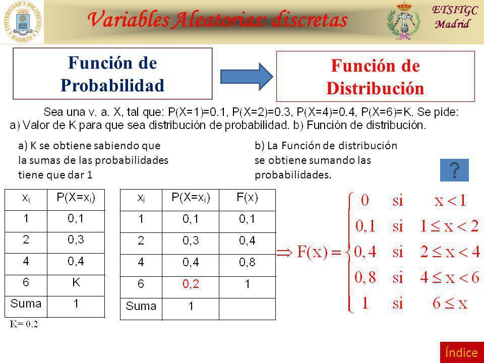 Variables Aleatorias: discretas