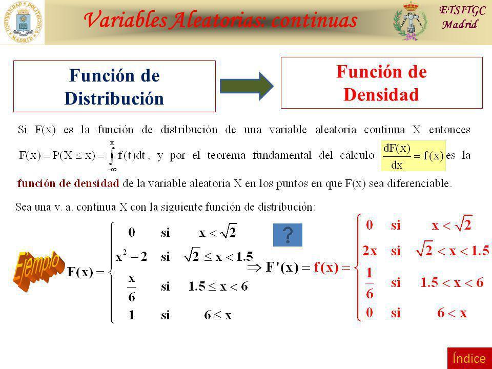 Variables Aleatorias: continuas Función de Distribución