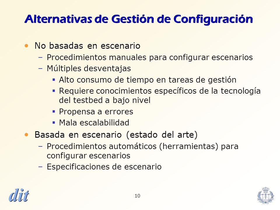 Alternativas de Gestión de Configuración