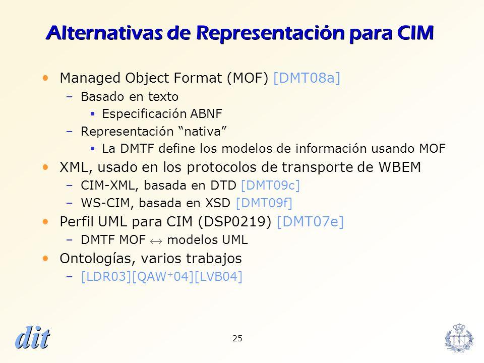 Alternativas de Representación para CIM