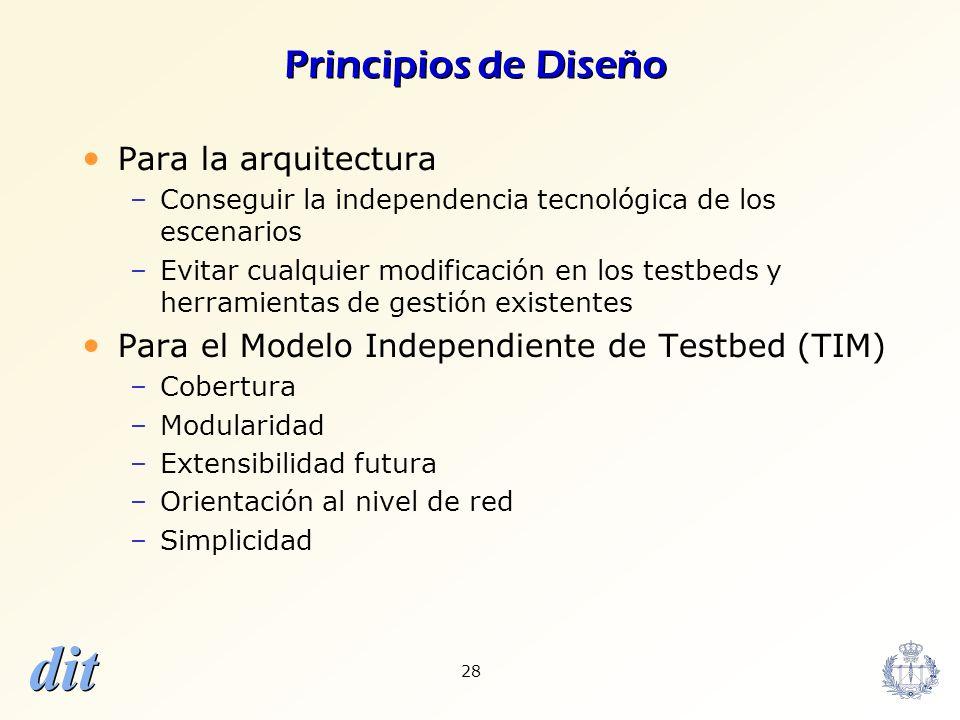 Principios de Diseño Para la arquitectura