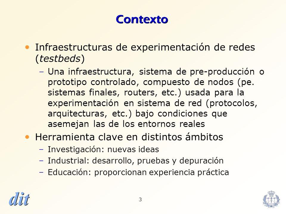 Contexto Infraestructuras de experimentación de redes (testbeds)