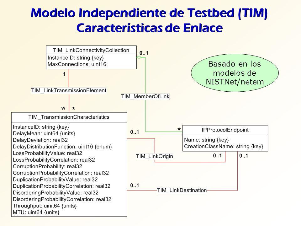 Modelo Independiente de Testbed (TIM) Características de Enlace
