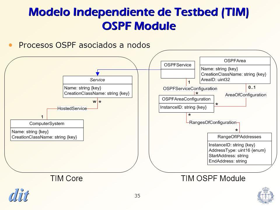 Modelo Independiente de Testbed (TIM) OSPF Module