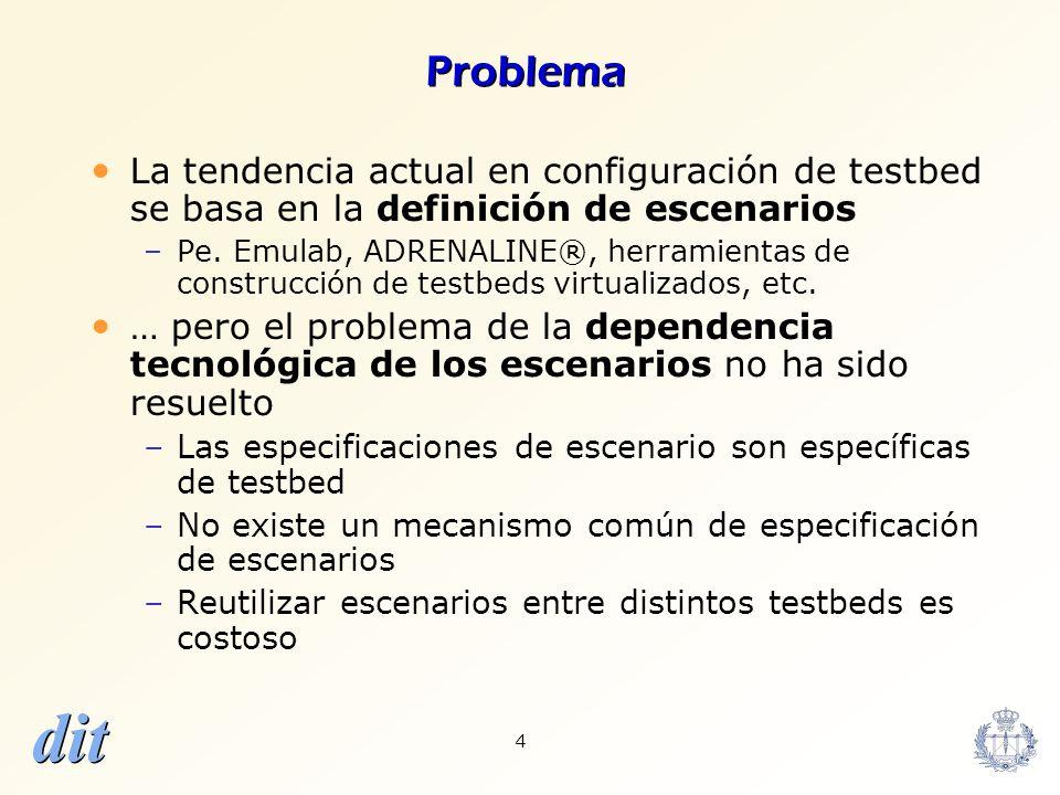 Problema La tendencia actual en configuración de testbed se basa en la definición de escenarios.