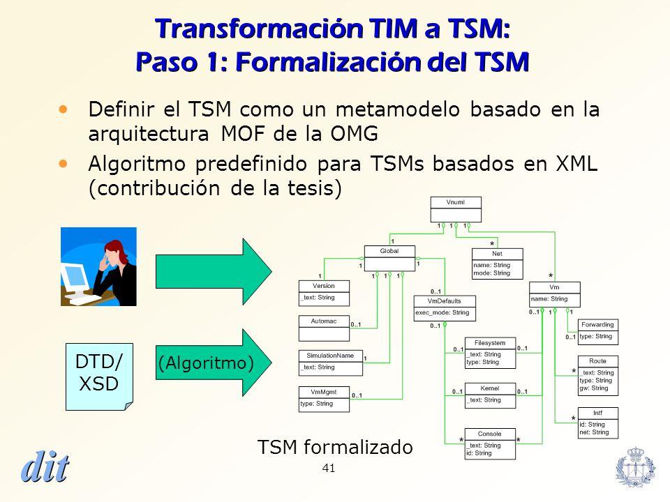 Transformación TIM a TSM: Paso 1: Formalización del TSM