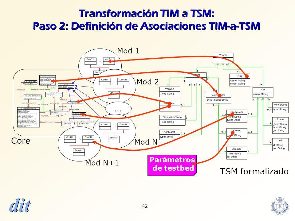 Transformación TIM a TSM: Paso 2: Definición de Asociaciones TIM-a-TSM
