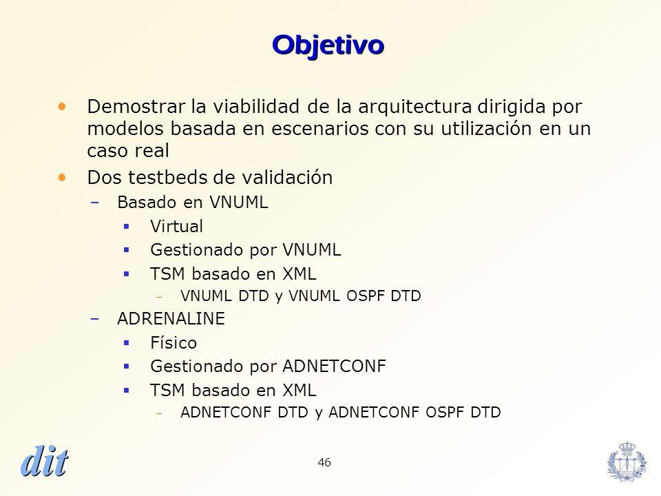 Objetivo Demostrar la viabilidad de la arquitectura dirigida por modelos basada en escenarios con su utilización en un caso real.