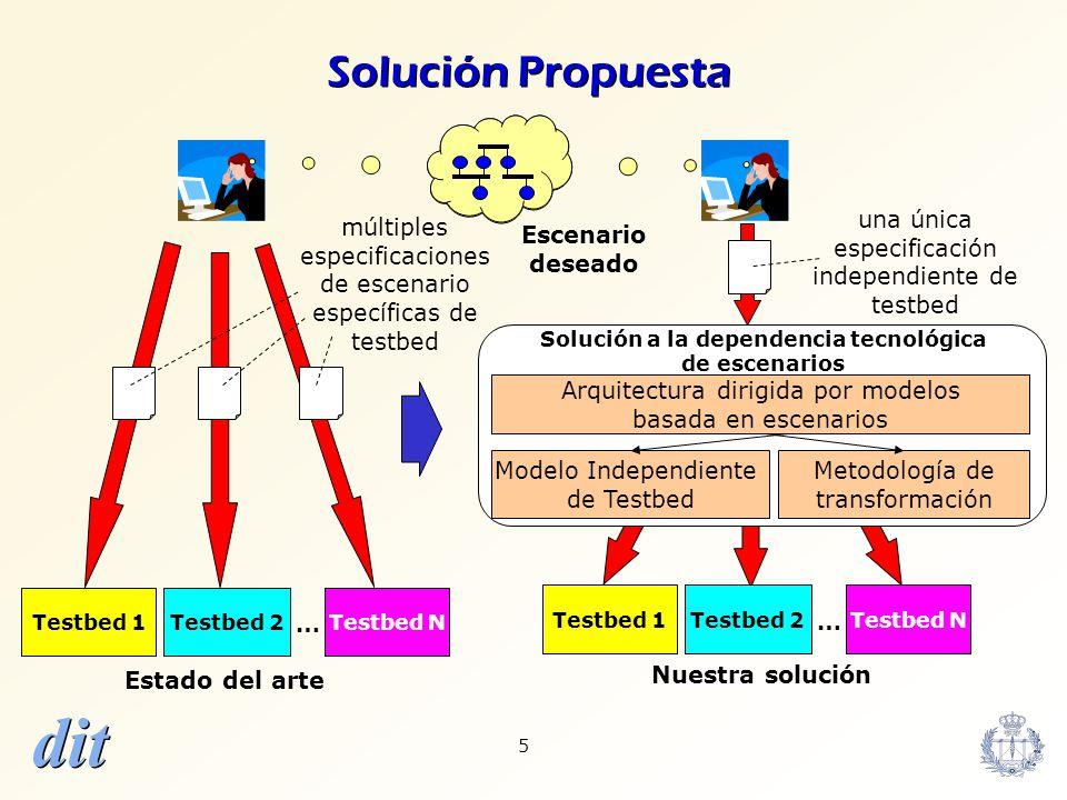 Solución a la dependencia tecnológica de escenarios