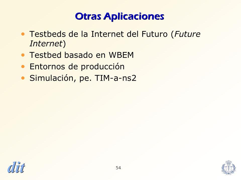 Otras Aplicaciones Testbeds de la Internet del Futuro (Future Internet) Testbed basado en WBEM. Entornos de producción.