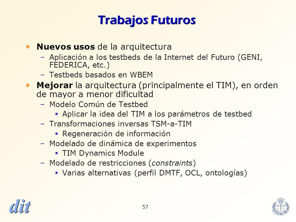 Trabajos Futuros Nuevos usos de la arquitectura