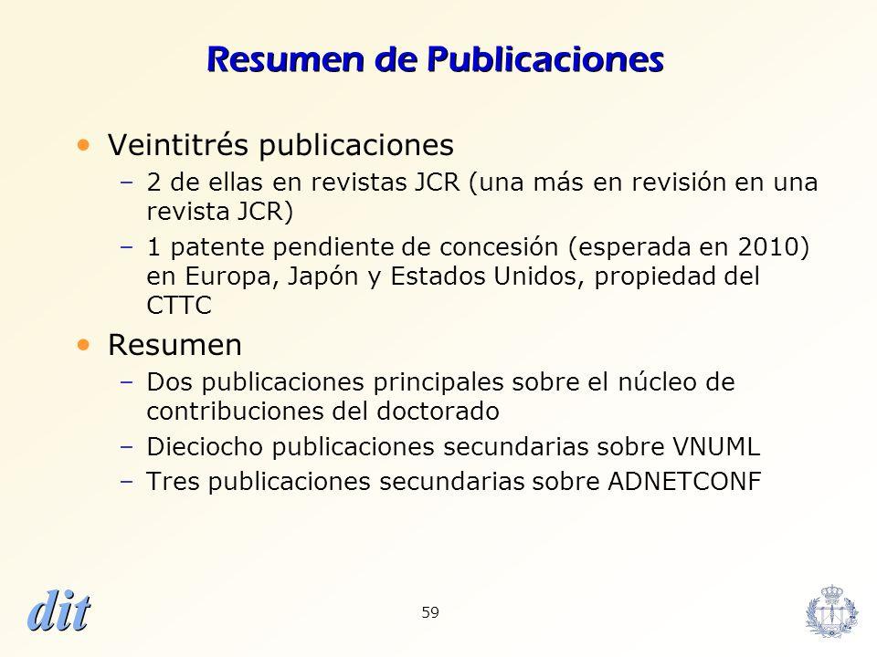 Resumen de Publicaciones