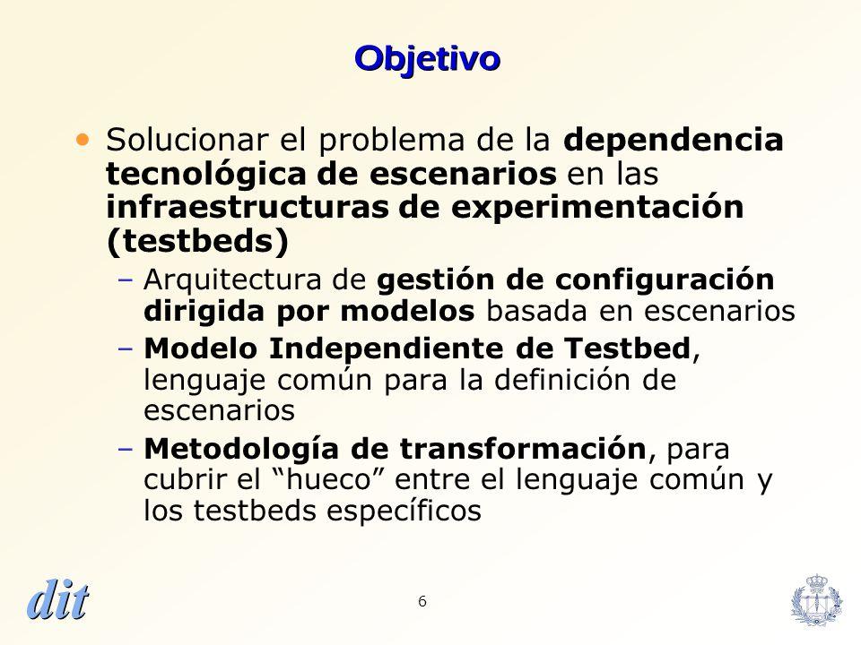 Objetivo Solucionar el problema de la dependencia tecnológica de escenarios en las infraestructuras de experimentación (testbeds)