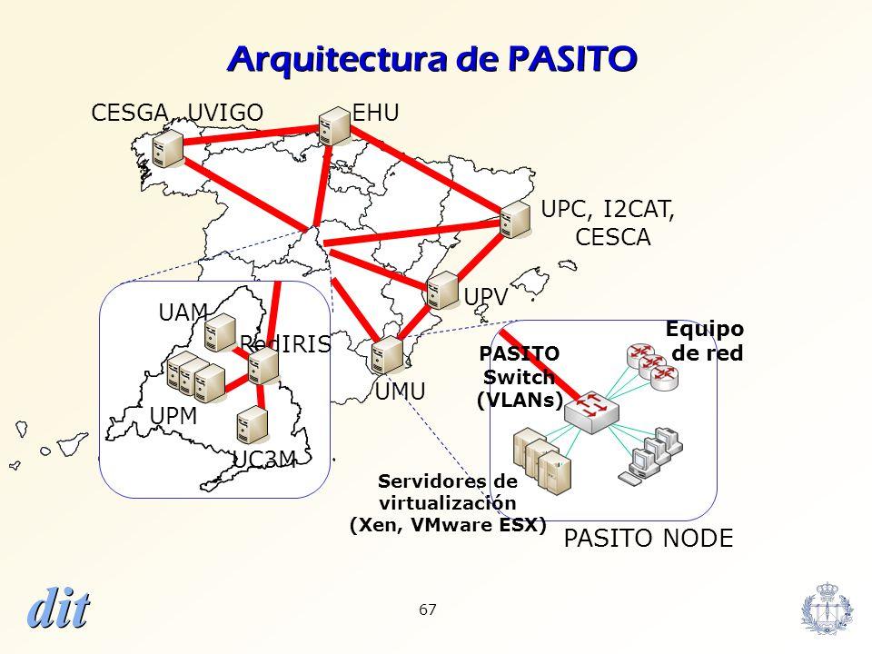 Arquitectura de PASITO