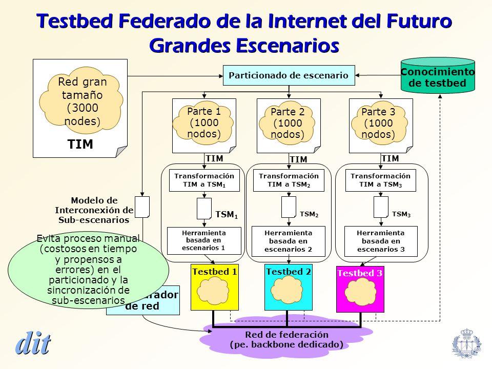Testbed Federado de la Internet del Futuro Grandes Escenarios