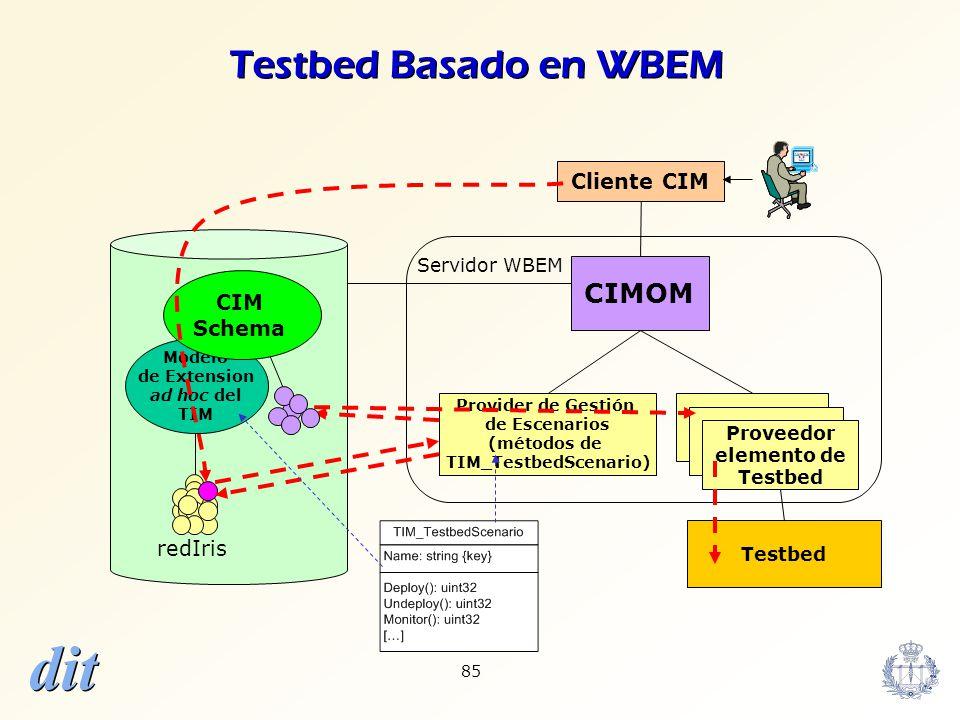 TIM_TestbedScenario)