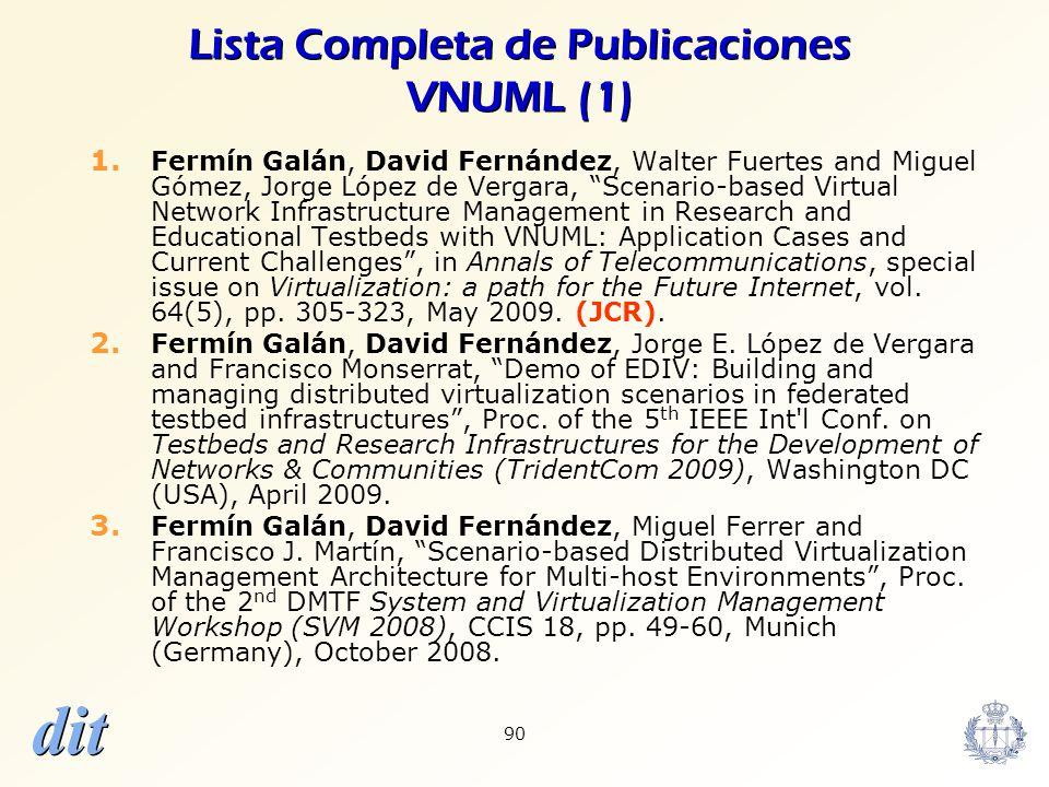 Lista Completa de Publicaciones VNUML (1)