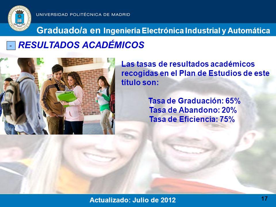 Graduado/a en Ingeniería Electrónica Industrial y Automática