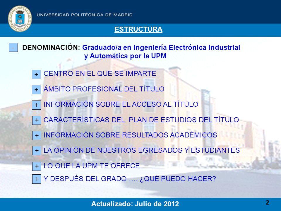 ESTRUCTURA - + DENOMINACIÓN: Graduado/a en Ingeniería Electrónica Industrial. y Automática por la UPM.