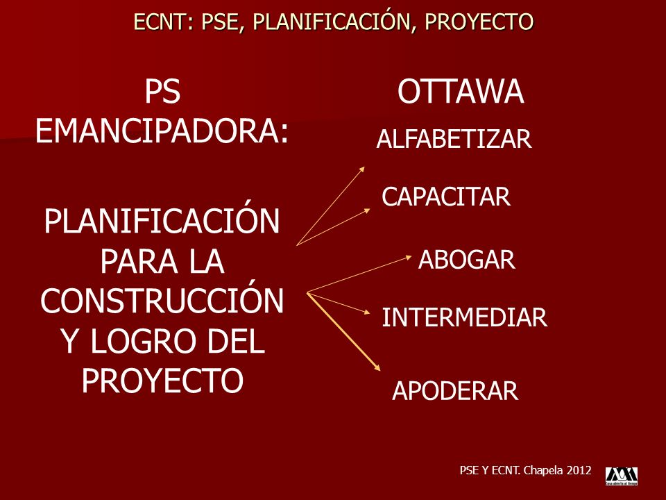 ECNT: PSE, PLANIFICACIÓN, PROYECTO