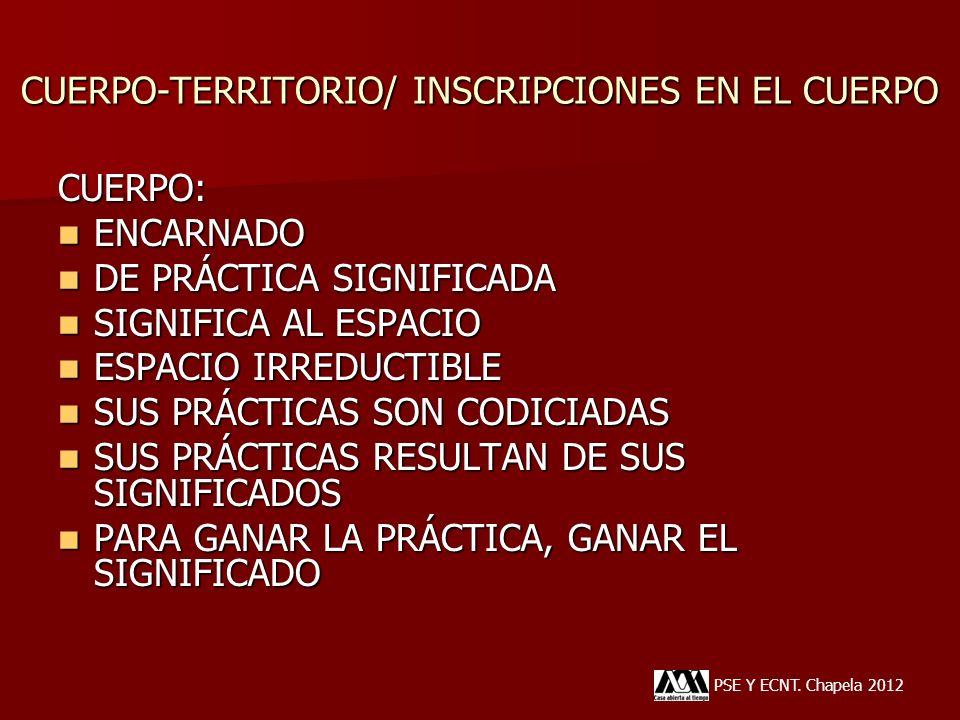 CUERPO-TERRITORIO/ INSCRIPCIONES EN EL CUERPO