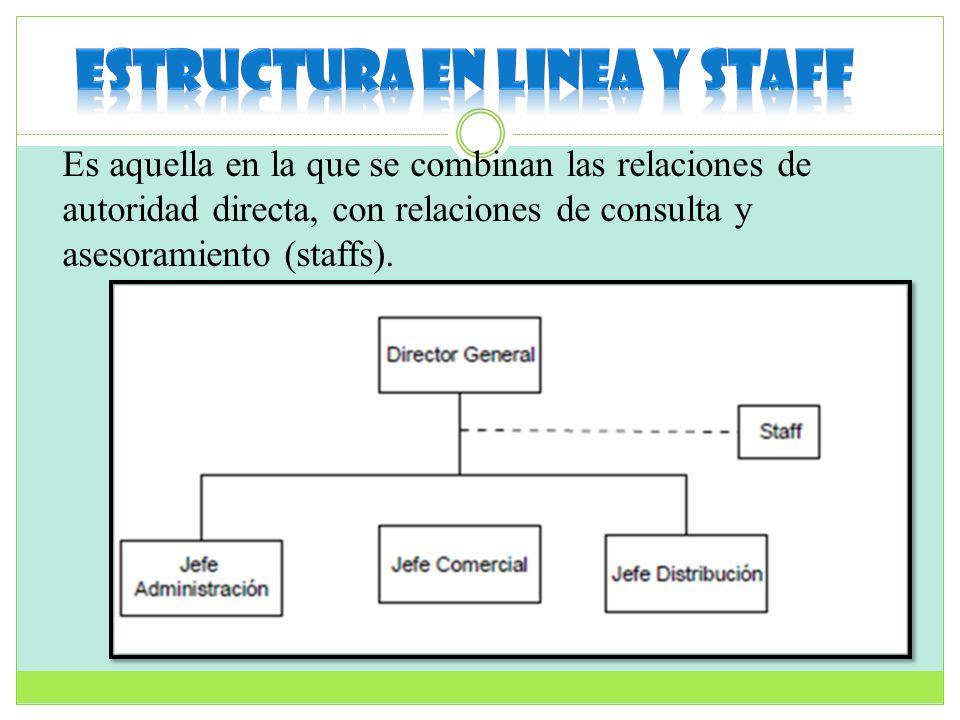 Estructura en linea y Staff