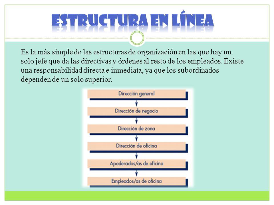 Estructura en línea