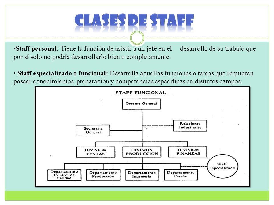Clases de STAFF