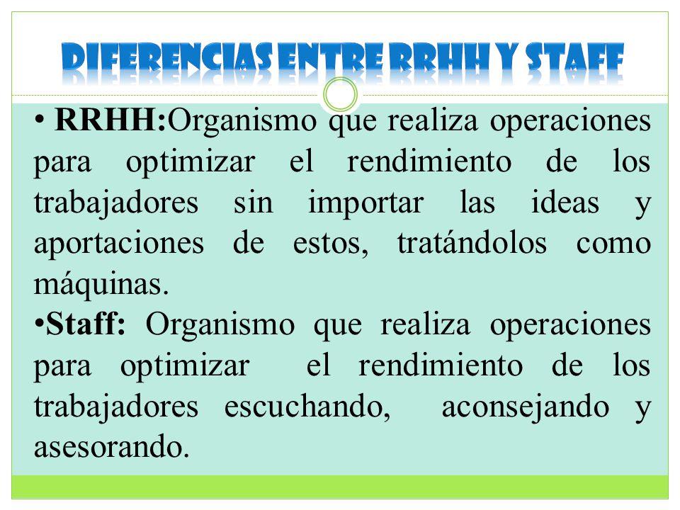 Diferencias entre RRHH y STAFF