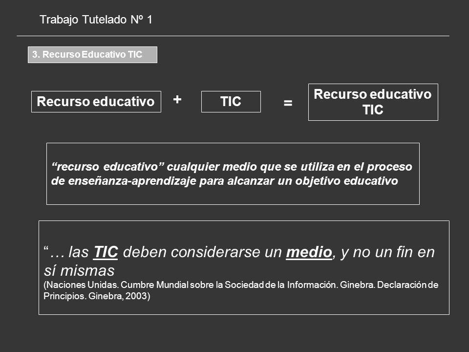 Trabajo Tutelado Nº 1 3. Recurso Educativo TIC. Recurso educativo TIC. + Recurso educativo. TIC.