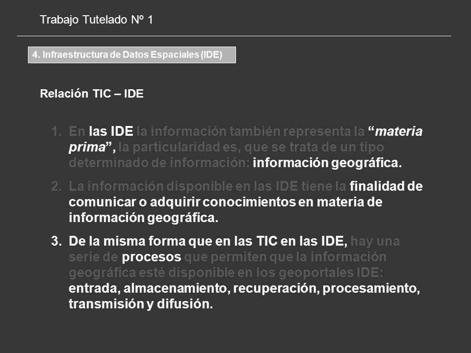 Trabajo Tutelado Nº 1 4. Infraestructura de Datos Espaciales (IDE) Relación TIC – IDE.