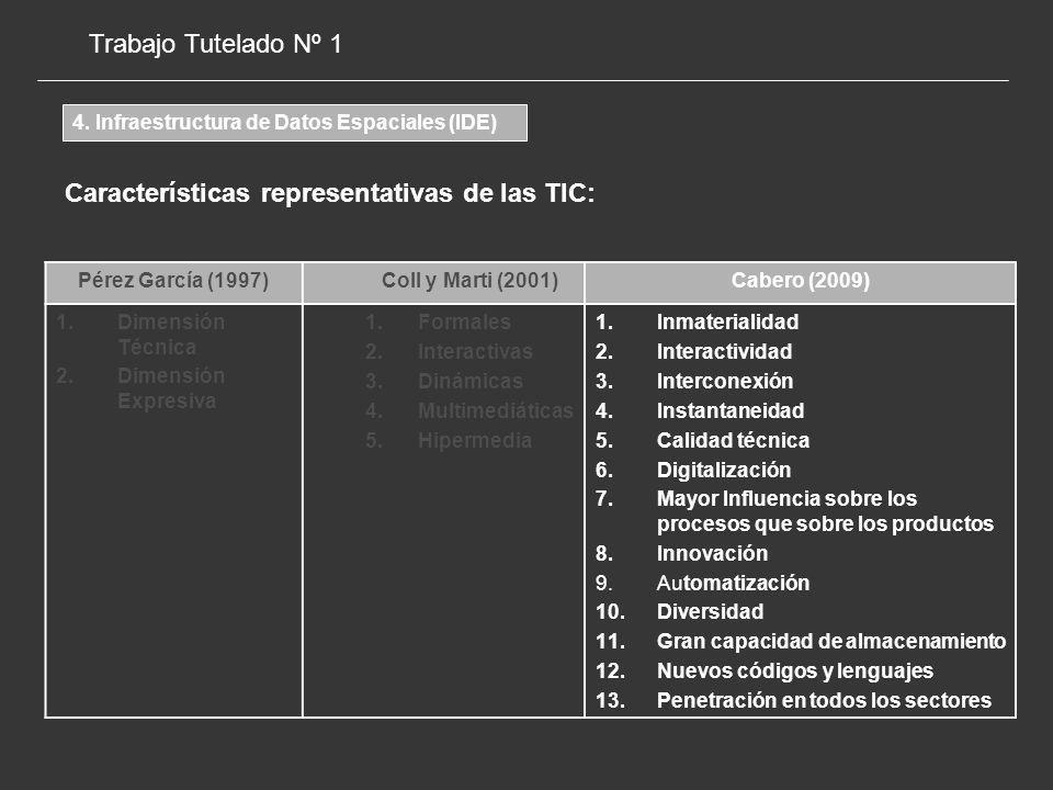 Características representativas de las TIC: