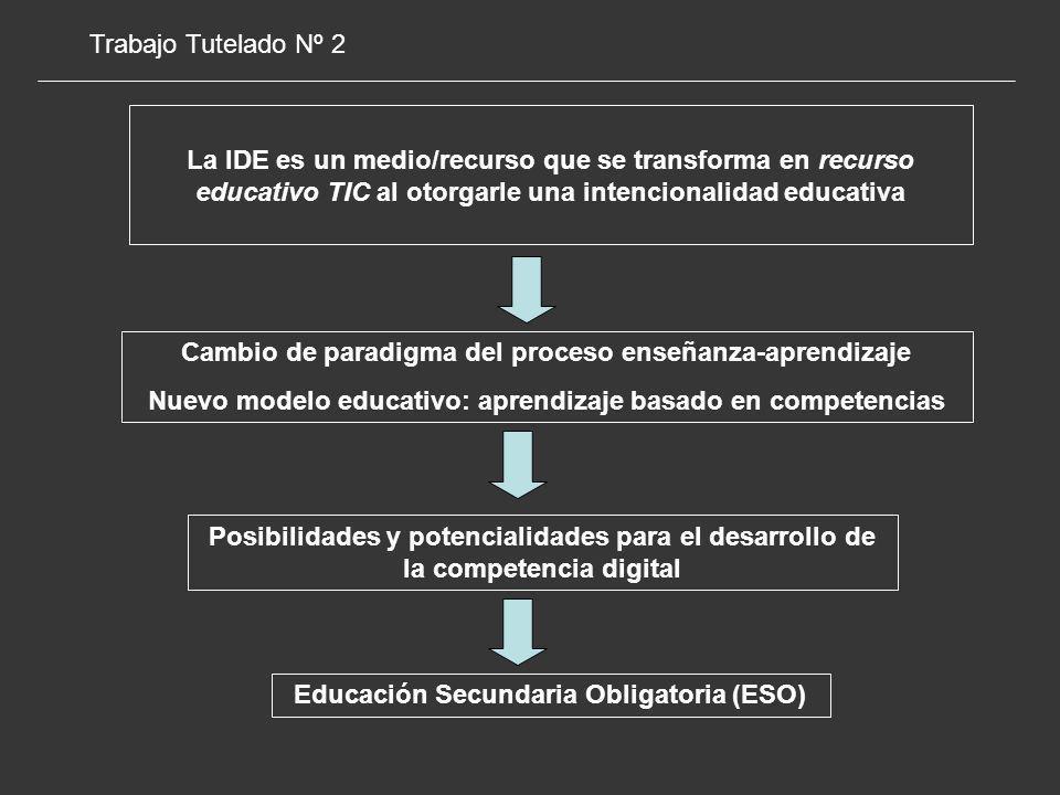 Cambio de paradigma del proceso enseñanza-aprendizaje