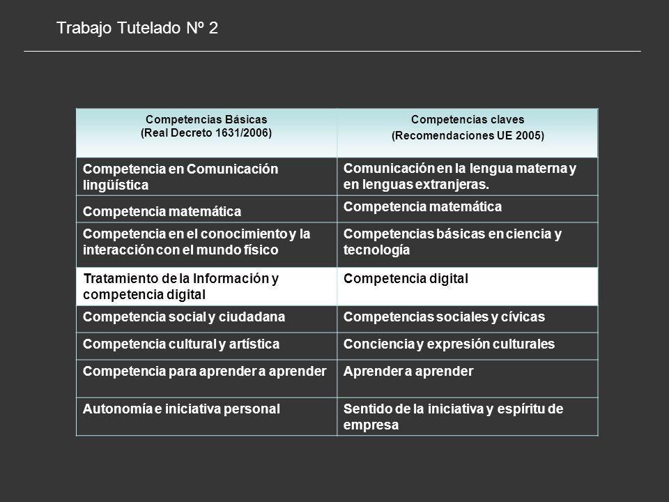 Competencias Básicas (Real Decreto 1631/2006)