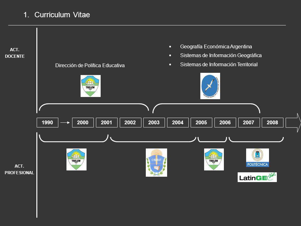 Curriculum Vitae Geografía Económica Argentina