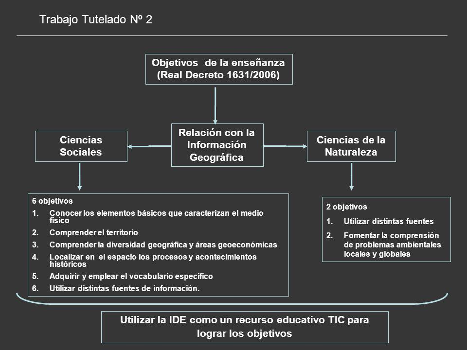 Trabajo Tutelado Nº 2 Objetivos de la enseñanza (Real Decreto 1631/2006) Relación con la Información Geográfica.