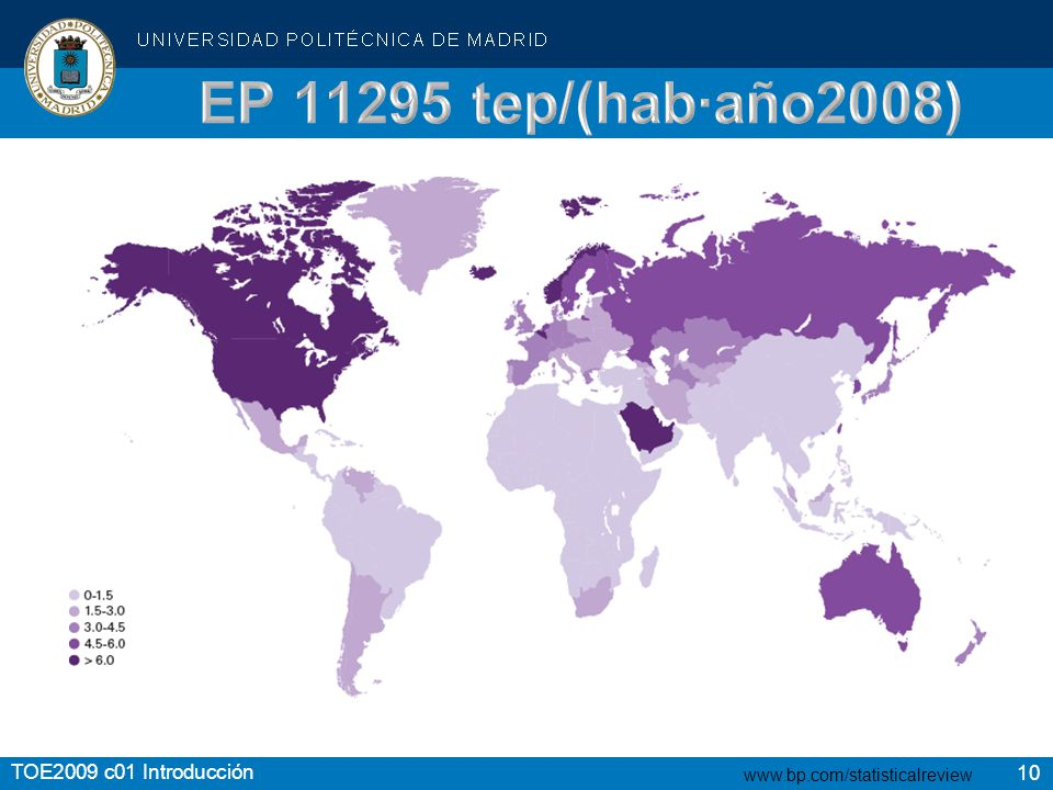 EP 11295 tep/(hab·año2008) www.bp.com/statisticalreview