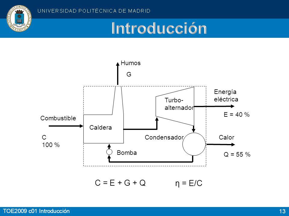 Introducción C = E + G + Q η = E/C Humos G Energía eléctrica Turbo-