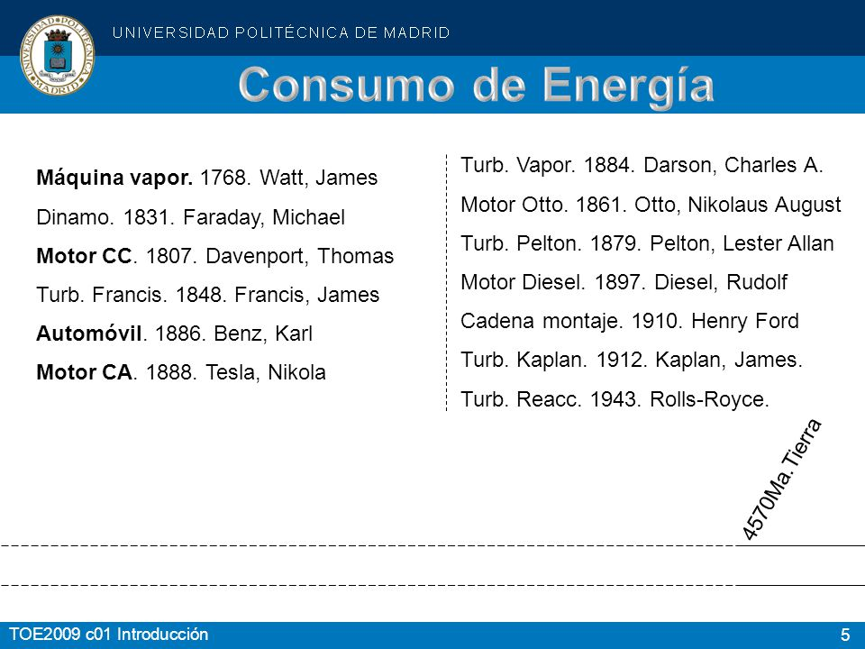 Consumo de Energía 1/2s.XVIII. Rev. Ind. 1939-1945. 2WW 1914-1918. 1WW
