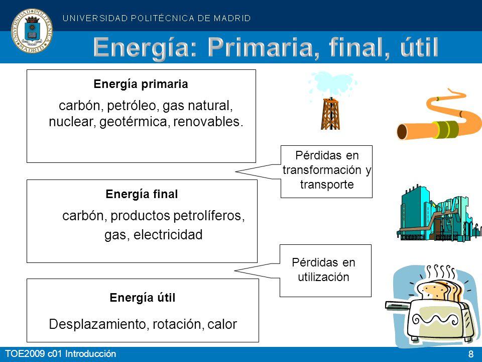 Energía: Primaria, final, útil