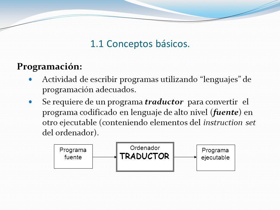 1.1 Conceptos básicos. Programación: